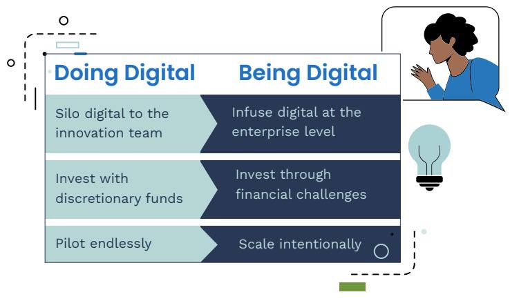 graph showing doing digital vs. being digital